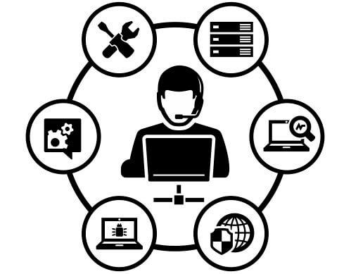 Soporte Ciclo - Soporte Informático y redes